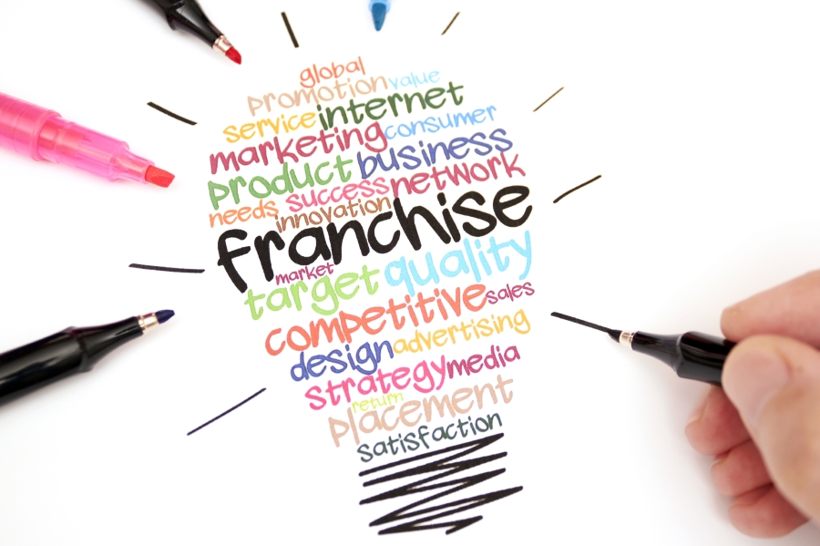 5 acronyms every franchise owner must know